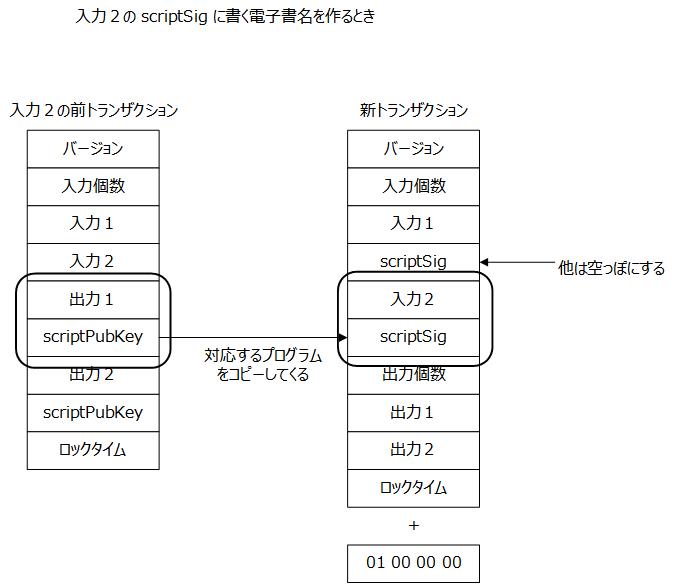 f:id:y-hoshizuki:20181022130435p:plain
