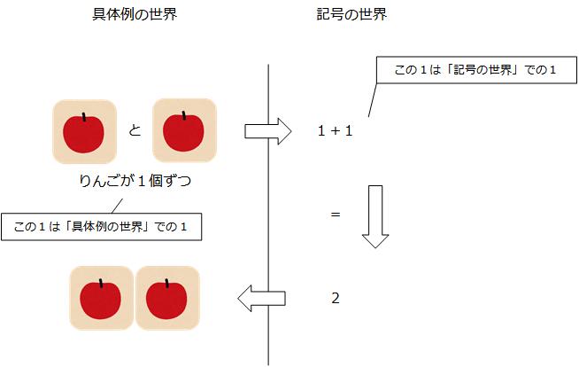 f:id:y-hoshizuki:20181225191013p:plain
