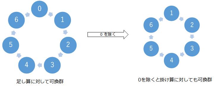 f:id:y-hoshizuki:20181225192008p:plain