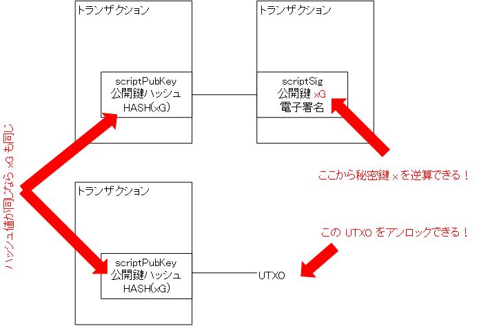 f:id:y-hoshizuki:20190912153617p:plain