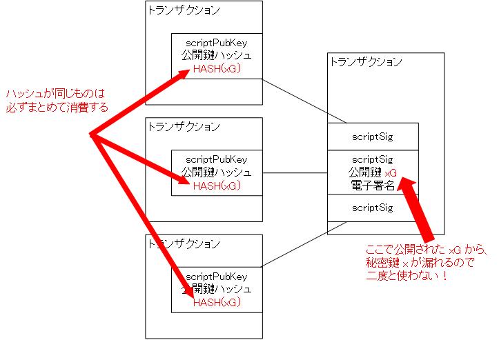 f:id:y-hoshizuki:20190912153630p:plain