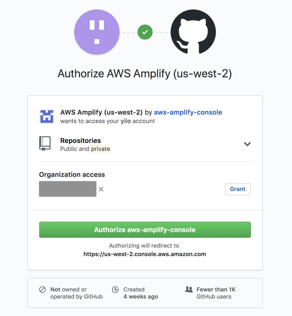 Angular Aws