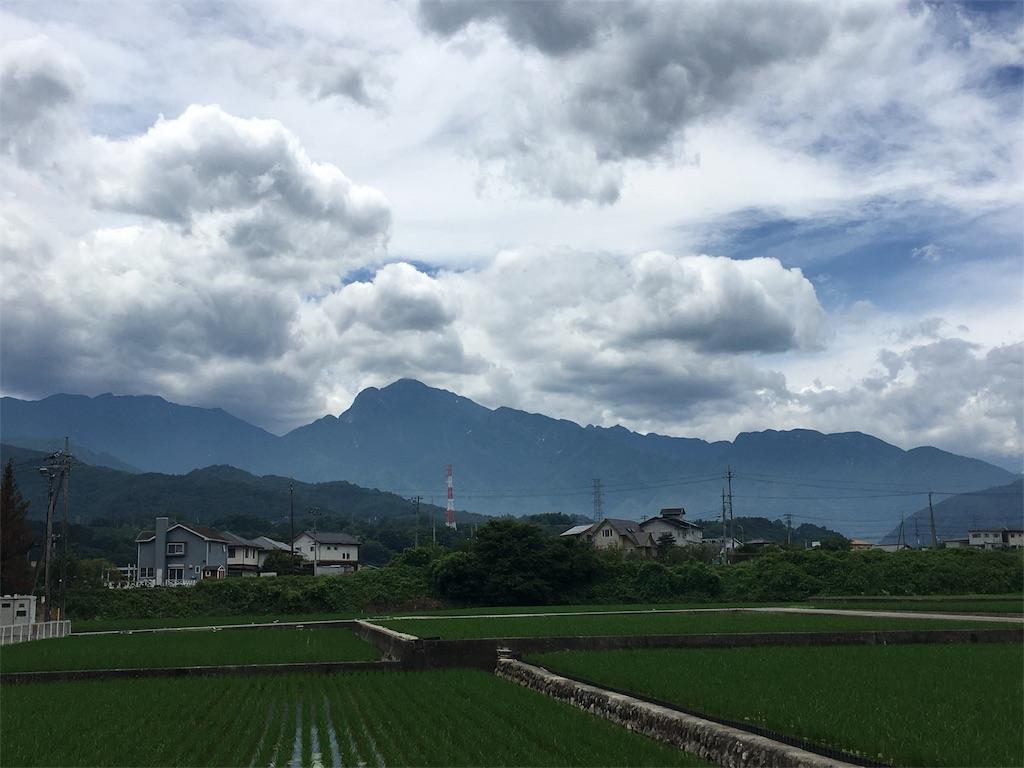f:id:y-ishikawa1011:20171130222441j:image