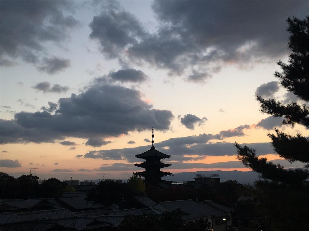f:id:y-ishikawa1011:20171130224853j:image