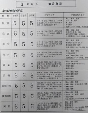 f:id:y-kanewaka6155:20180211143707j:plain