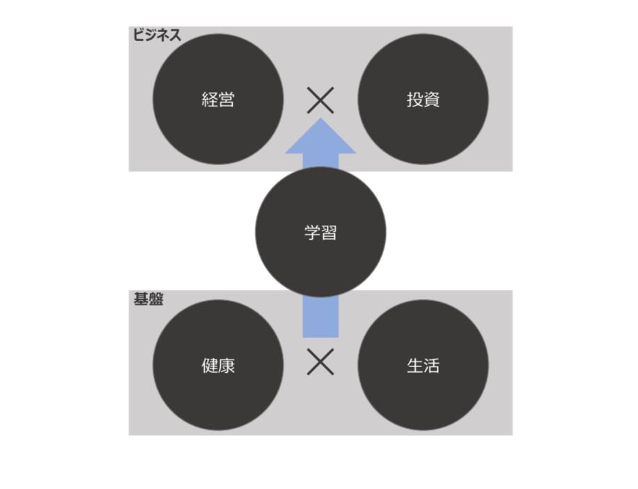 f:id:y-kanewaka6155:20180214175924p:plain