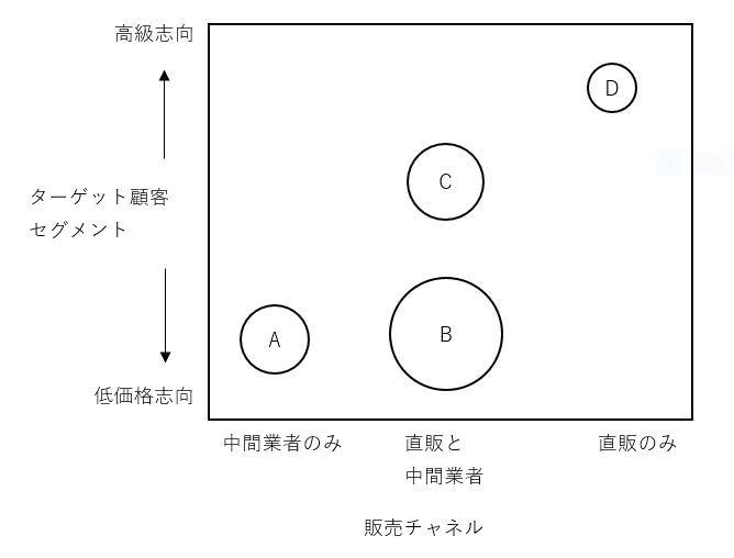 f:id:y-kanewaka6155:20180304210143j:plain