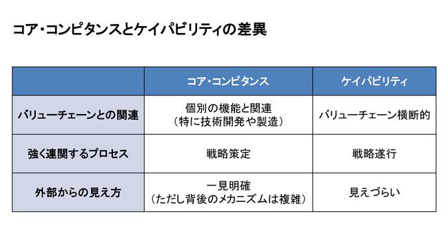 f:id:y-kanewaka6155:20180305205850j:plain