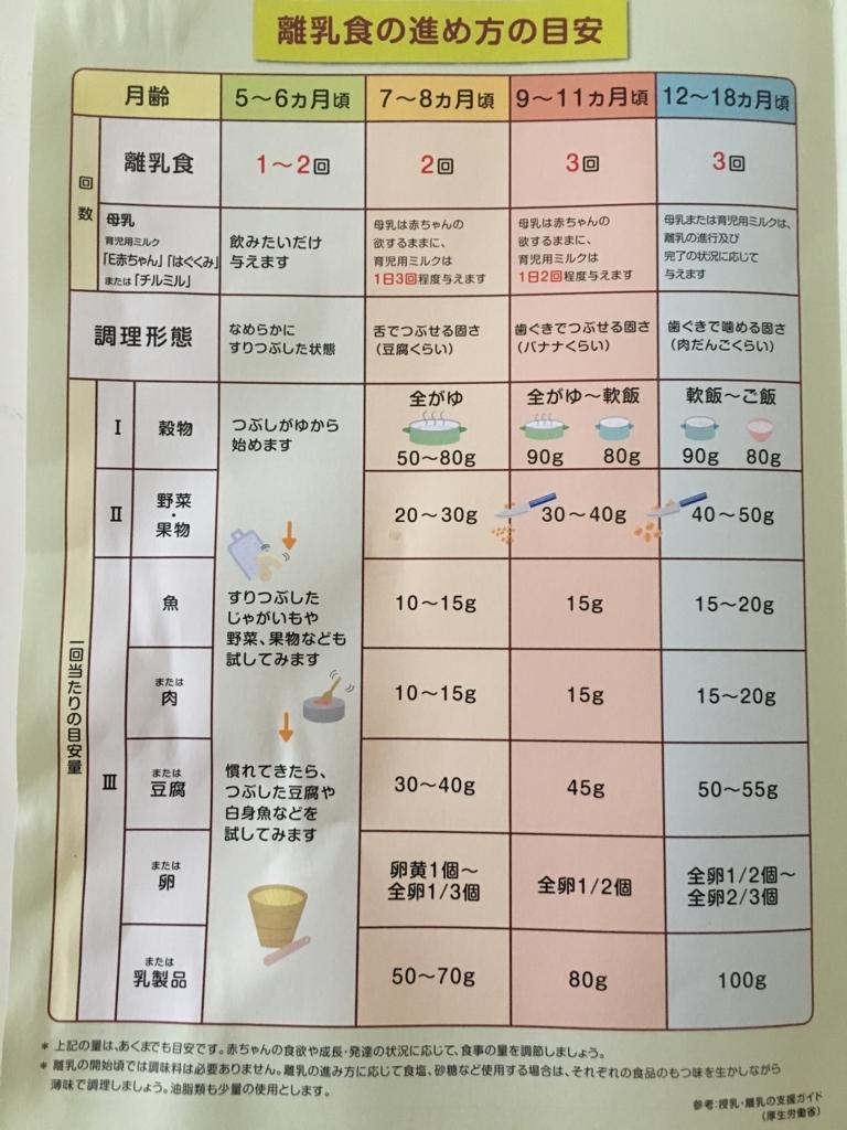 f:id:y-kawano0912:20170731013135j:plain