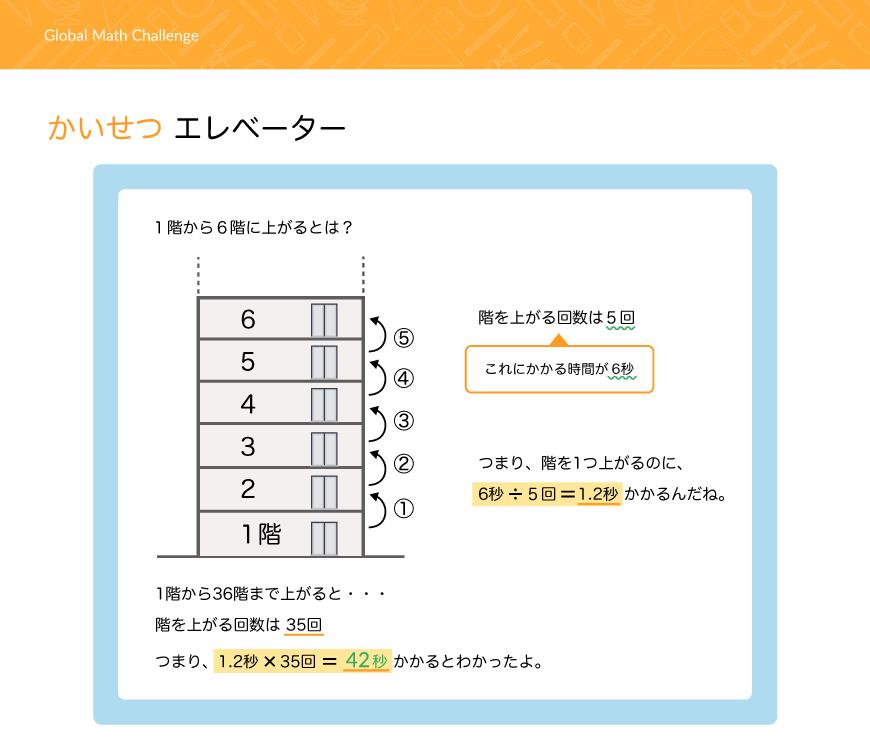 f:id:y-kyoikumama:20171201230139p:plain