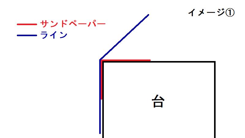 f:id:y-nax:20190412133807p:plain