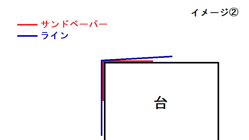f:id:y-nax:20190412133818p:plain