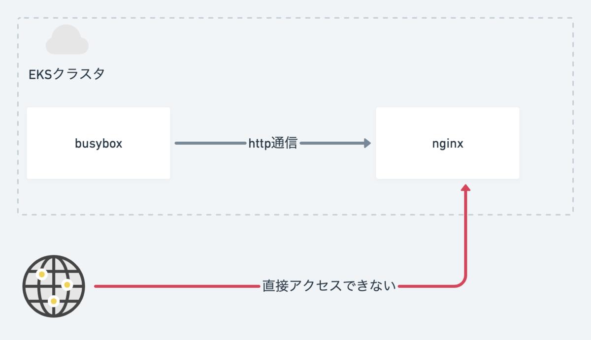 f:id:y-ni-shi:20200912144627p:plain