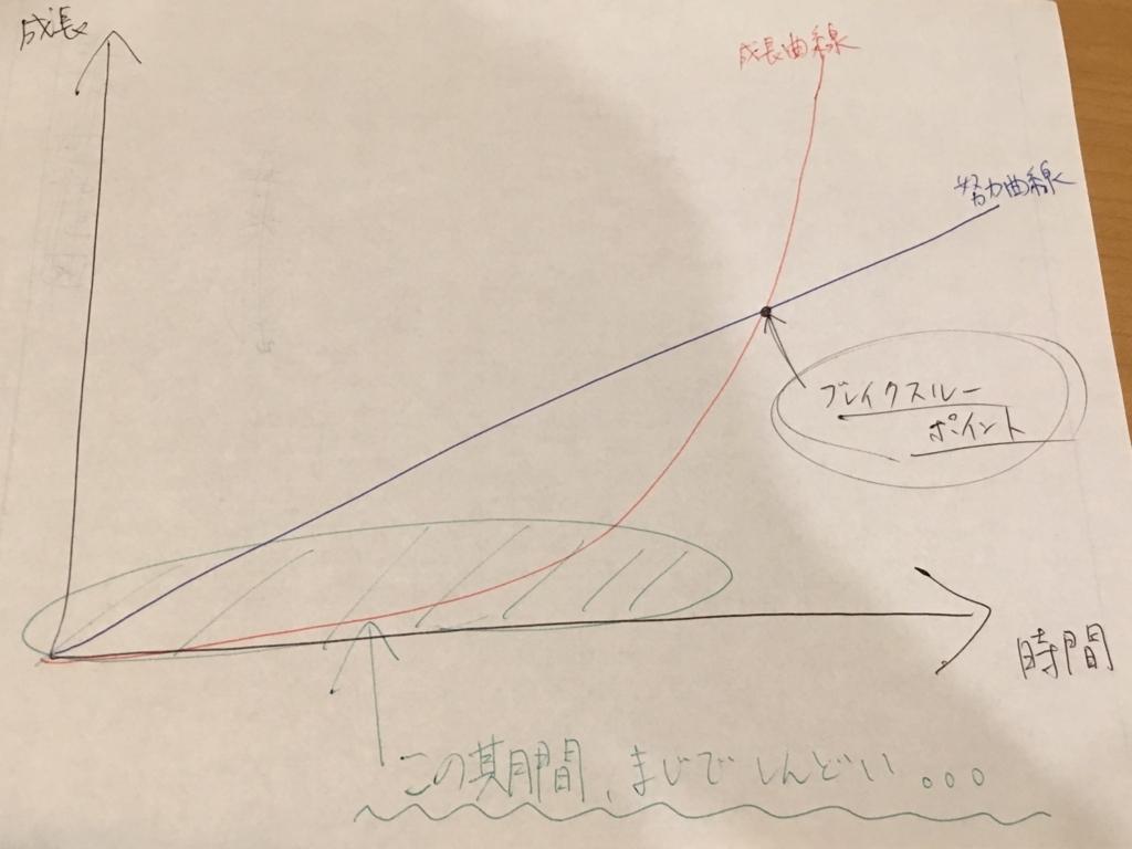 f:id:y-nomu-1985:20180202203607j:plain