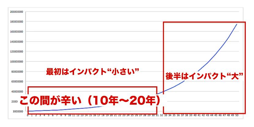 f:id:y-nomu-1985:20180205234151p:plain