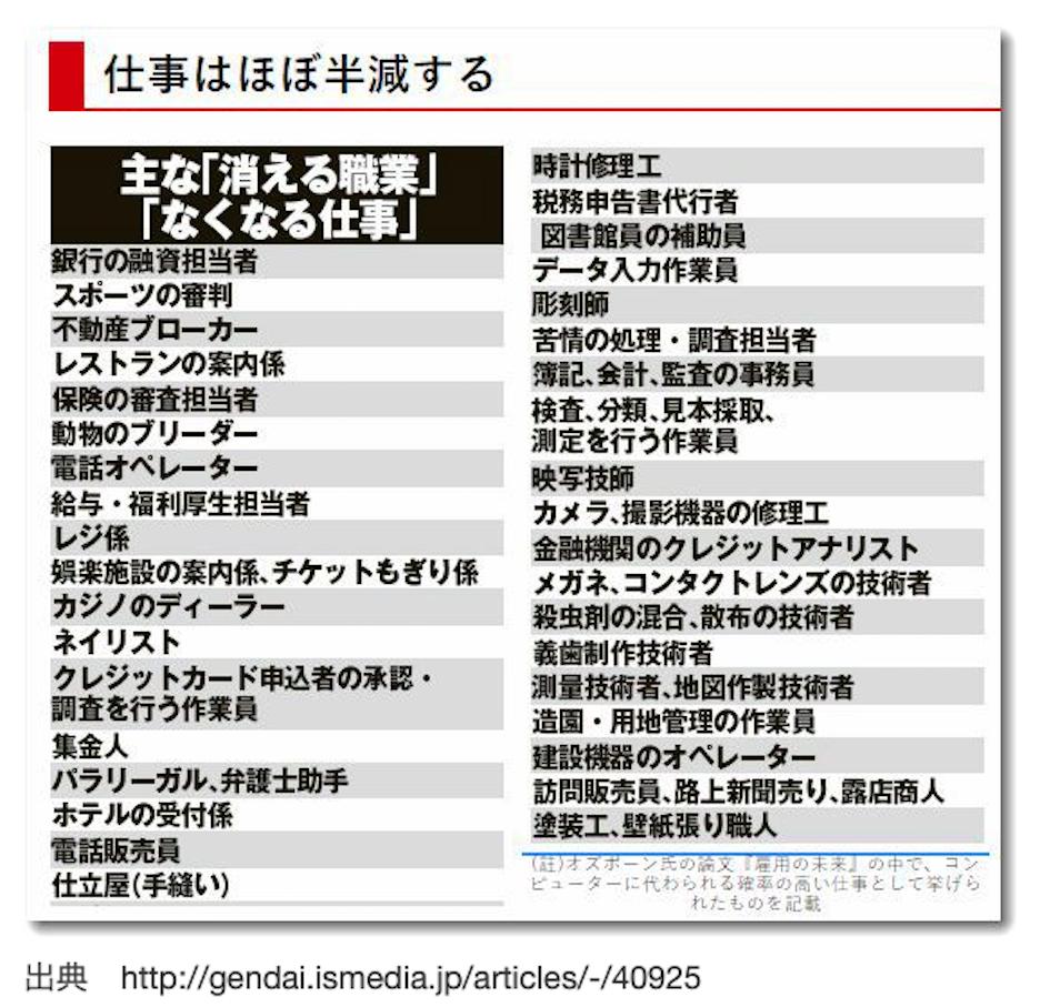 f:id:y-nomu-1985:20190330231831p:plain