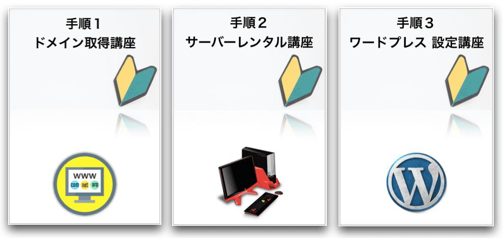 f:id:y-nomu-1985:20200128090613p:plain