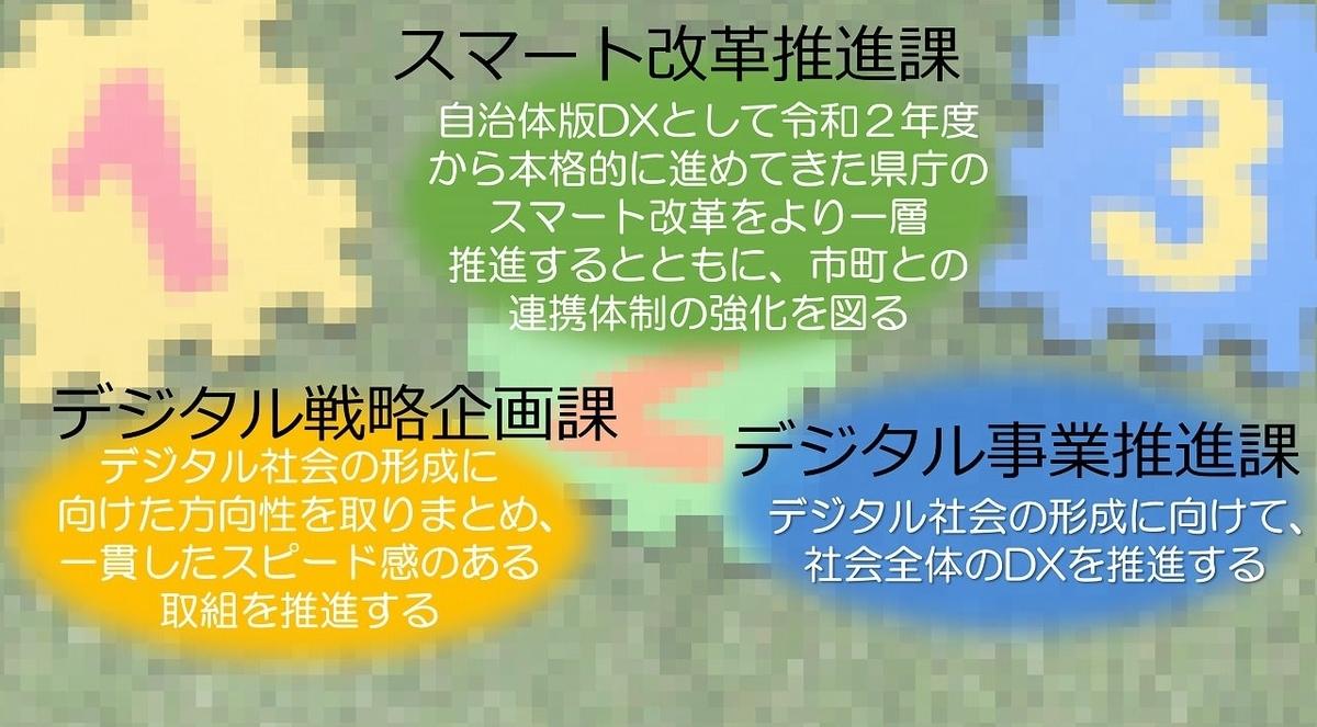 f:id:y-onuma:20210702104115j:plain