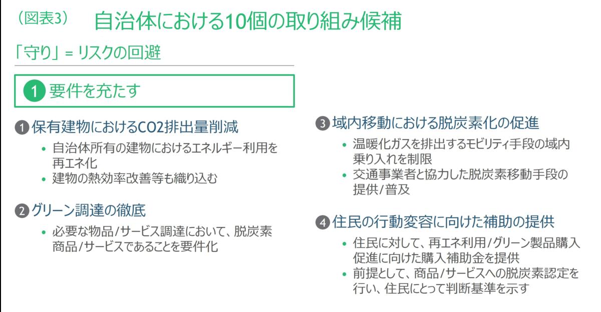 f:id:y-onuma:20210721140147p:plain