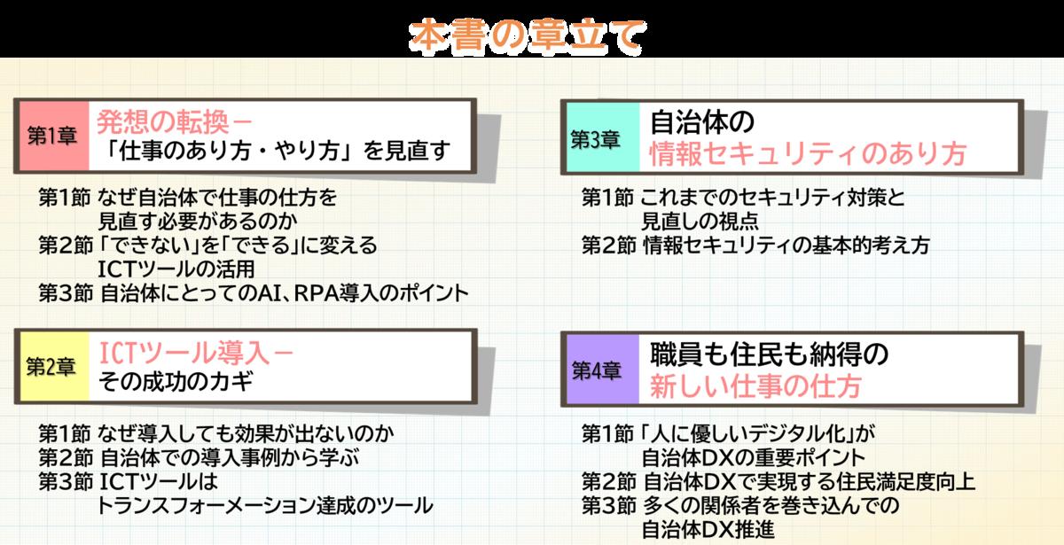 f:id:y-onuma:20210913130009p:plain