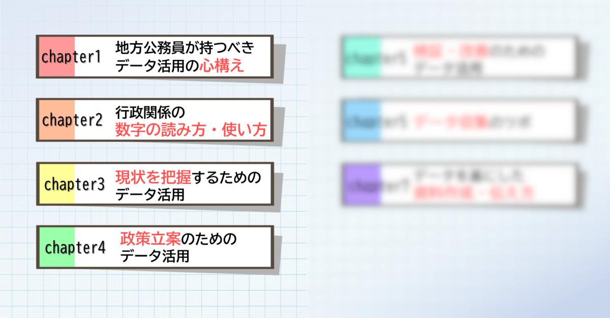 f:id:y-onuma2:20210715142556p:plain