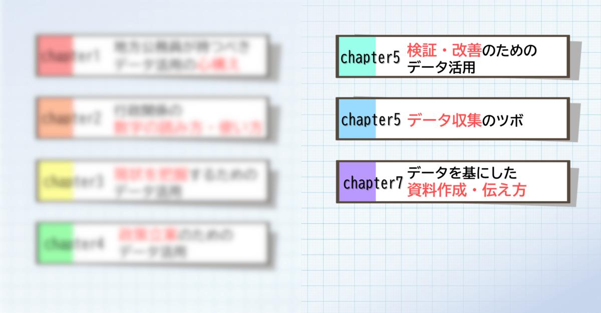f:id:y-onuma2:20210715143218p:plain