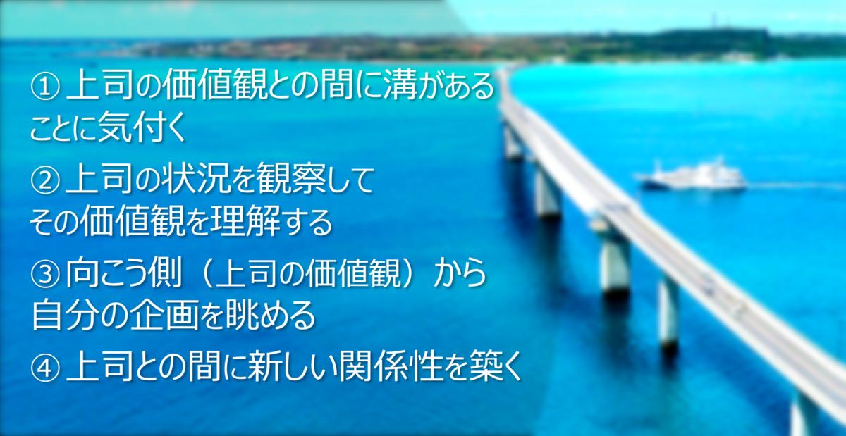 f:id:y-onuma2:20210830095423p:plain
