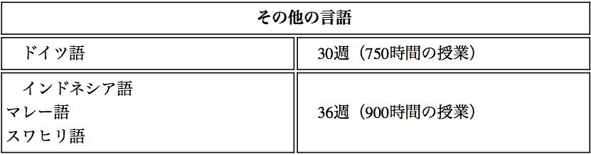 f:id:y-shiba1114:20170416180709p:plain