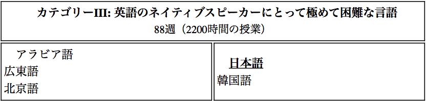 f:id:y-shiba1114:20170416180715p:plain