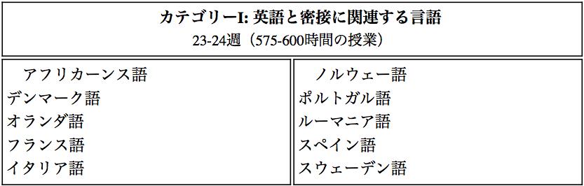 f:id:y-shiba1114:20170416180727p:plain