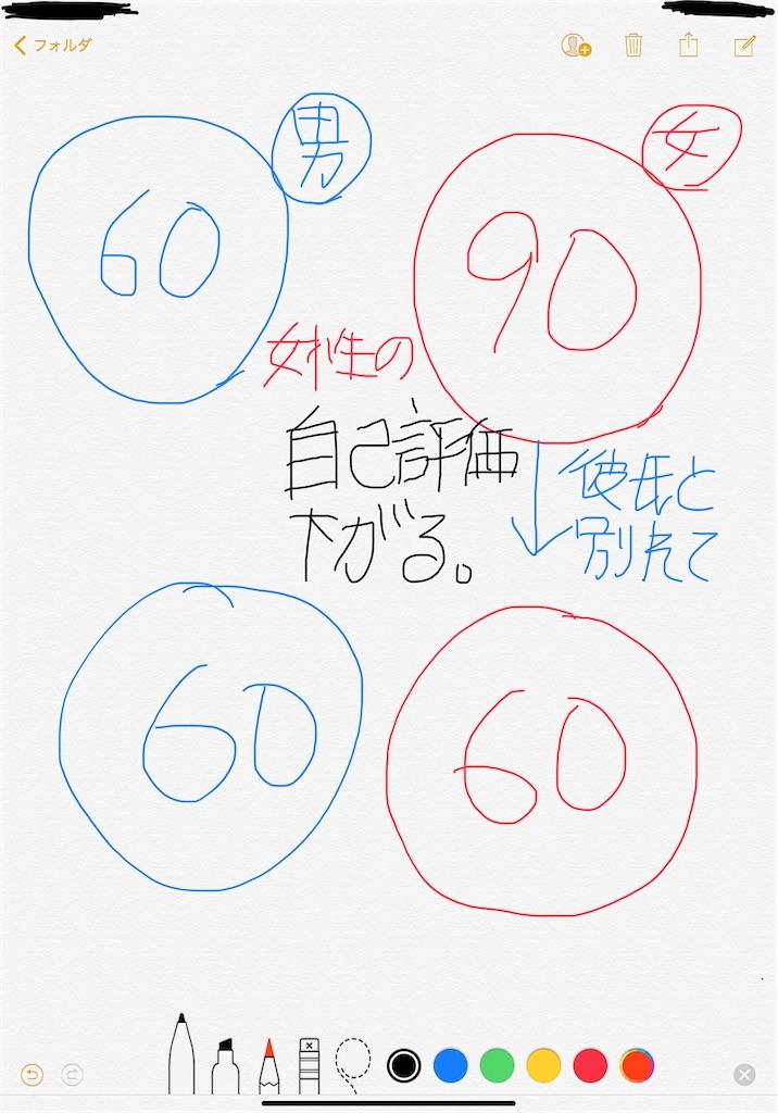 f:id:y-takahashi72099:20200725234134j:image