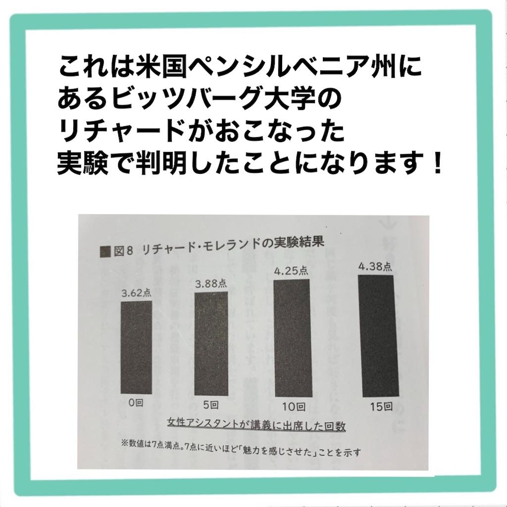 f:id:y-takahashi72099:20201212223416j:image