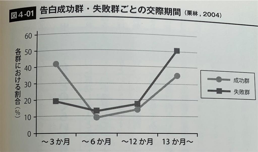 f:id:y-takahashi72099:20210312140924j:image