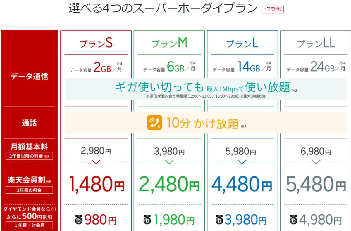 f:id:y-yamachan:20201130150245p:plain