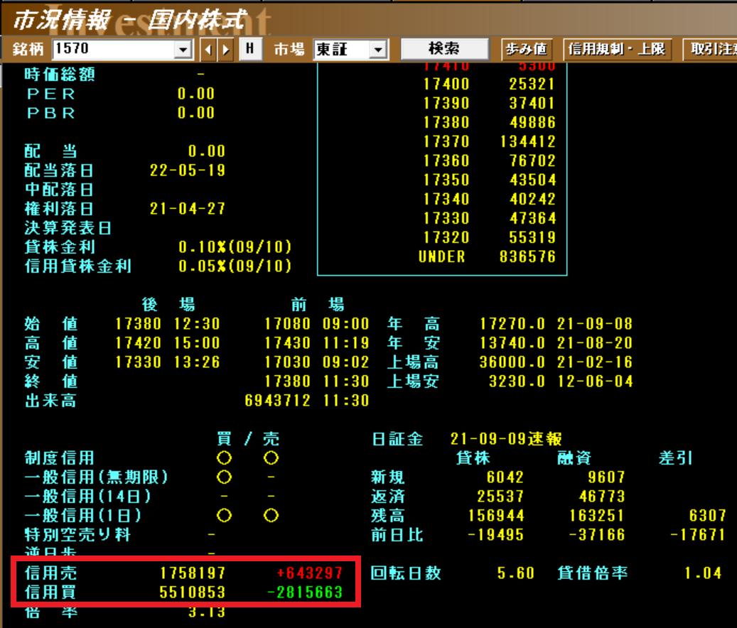 f:id:y-yamachan:20210910175441p:plain