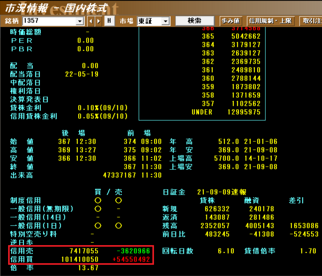 f:id:y-yamachan:20210910175523p:plain