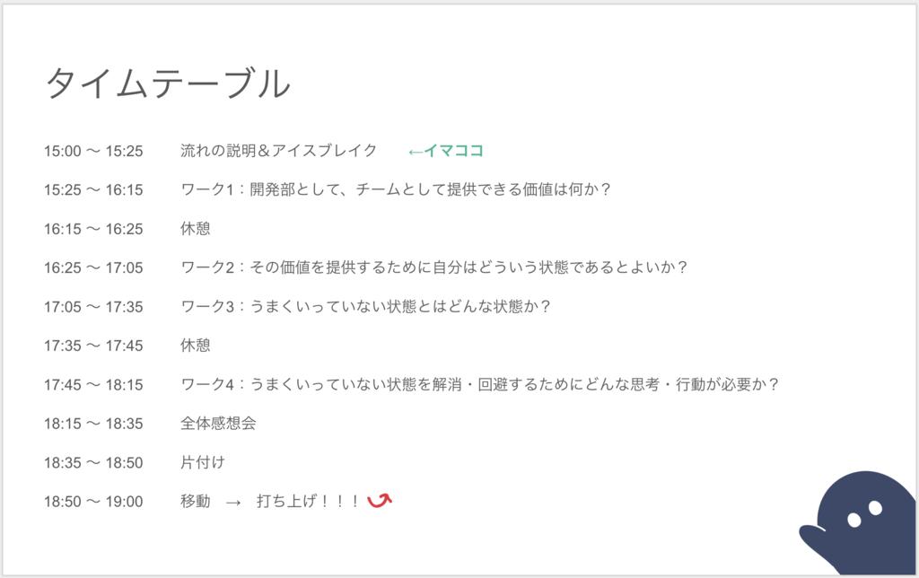 f:id:y-yamaguchi:20181009133229p:plain
