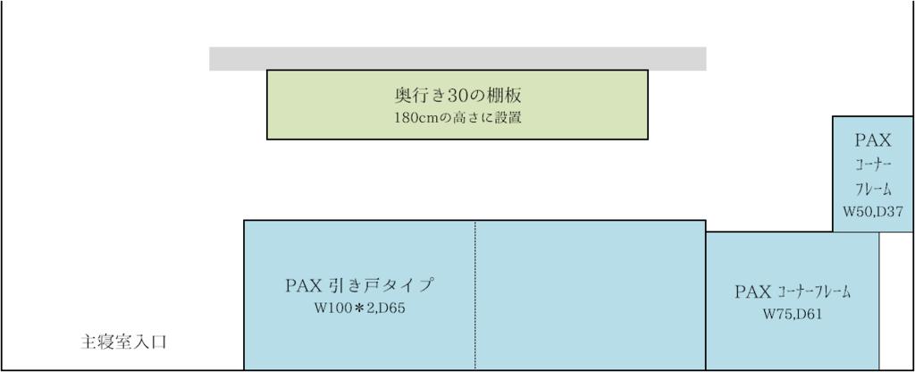 f:id:y0901t:20170906052755p:plain