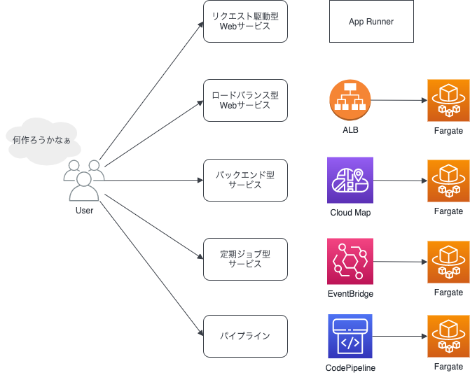 f:id:y3-shimizu:20210701015240p:plain