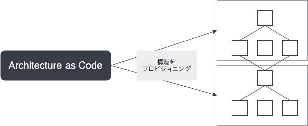 f:id:y3-shimizu:20210702073554p:plain