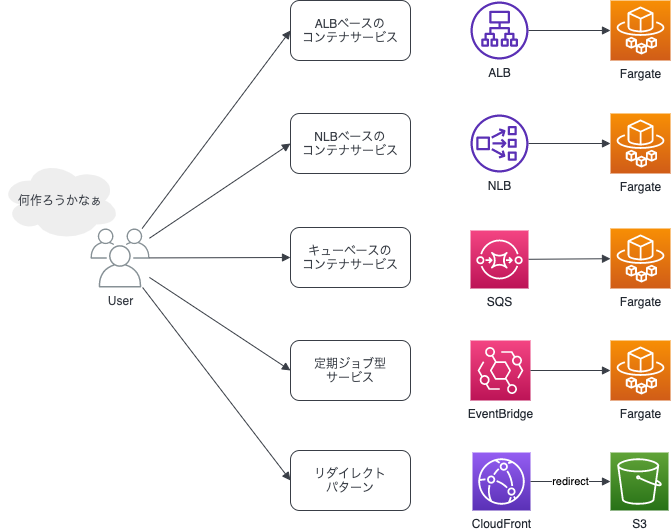 f:id:y3-shimizu:20210702151042p:plain