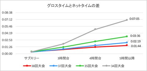 start_2019_05