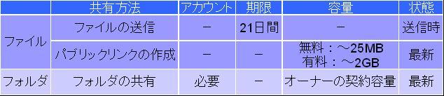 20110927164416