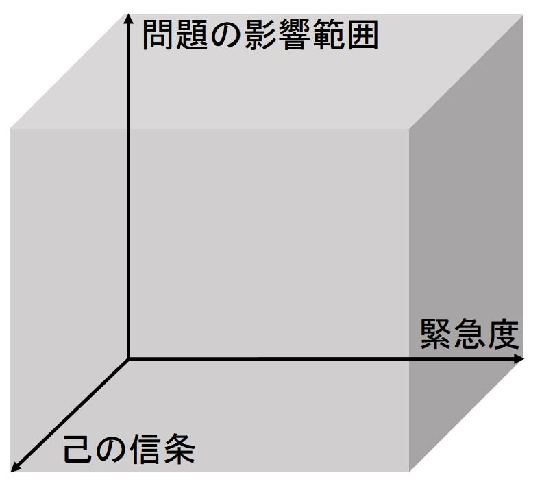 f:id:yRy:20160505225010j:plain