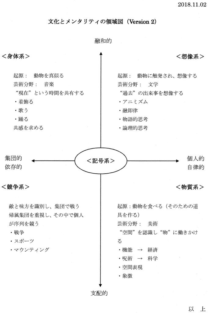 f:id:ySatoshi:20181102180607j:plain
