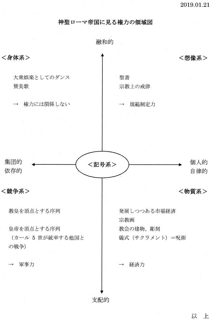 f:id:ySatoshi:20190121141402j:plain