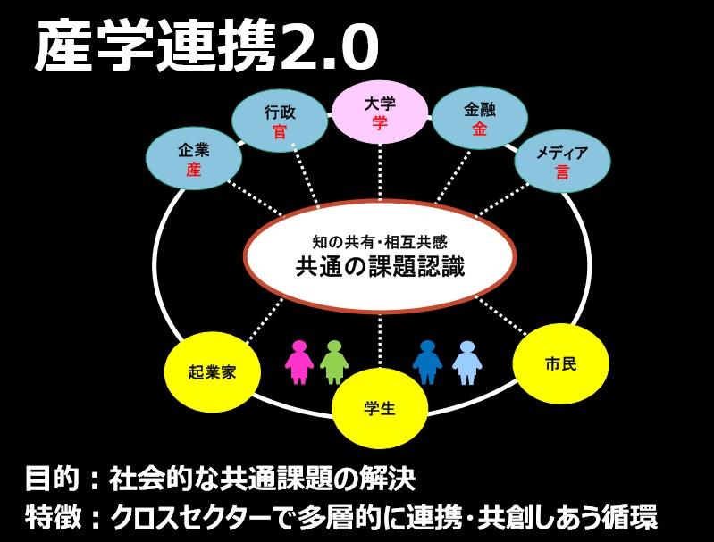 f:id:yShimizu:20170810043307j:plain