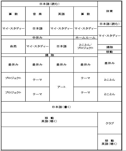 f:id:yShimizu:20180224235522j:plain