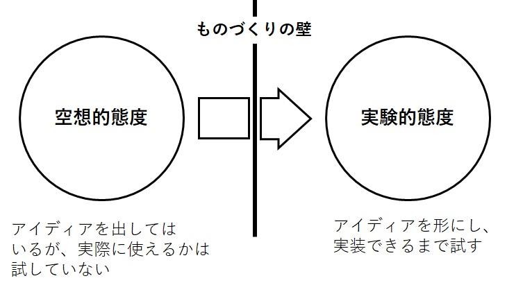 f:id:yShimizu:20191130222447j:plain