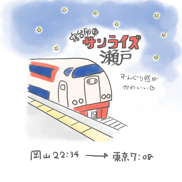 f:id:y_Masahiro:20190817225302j:plain